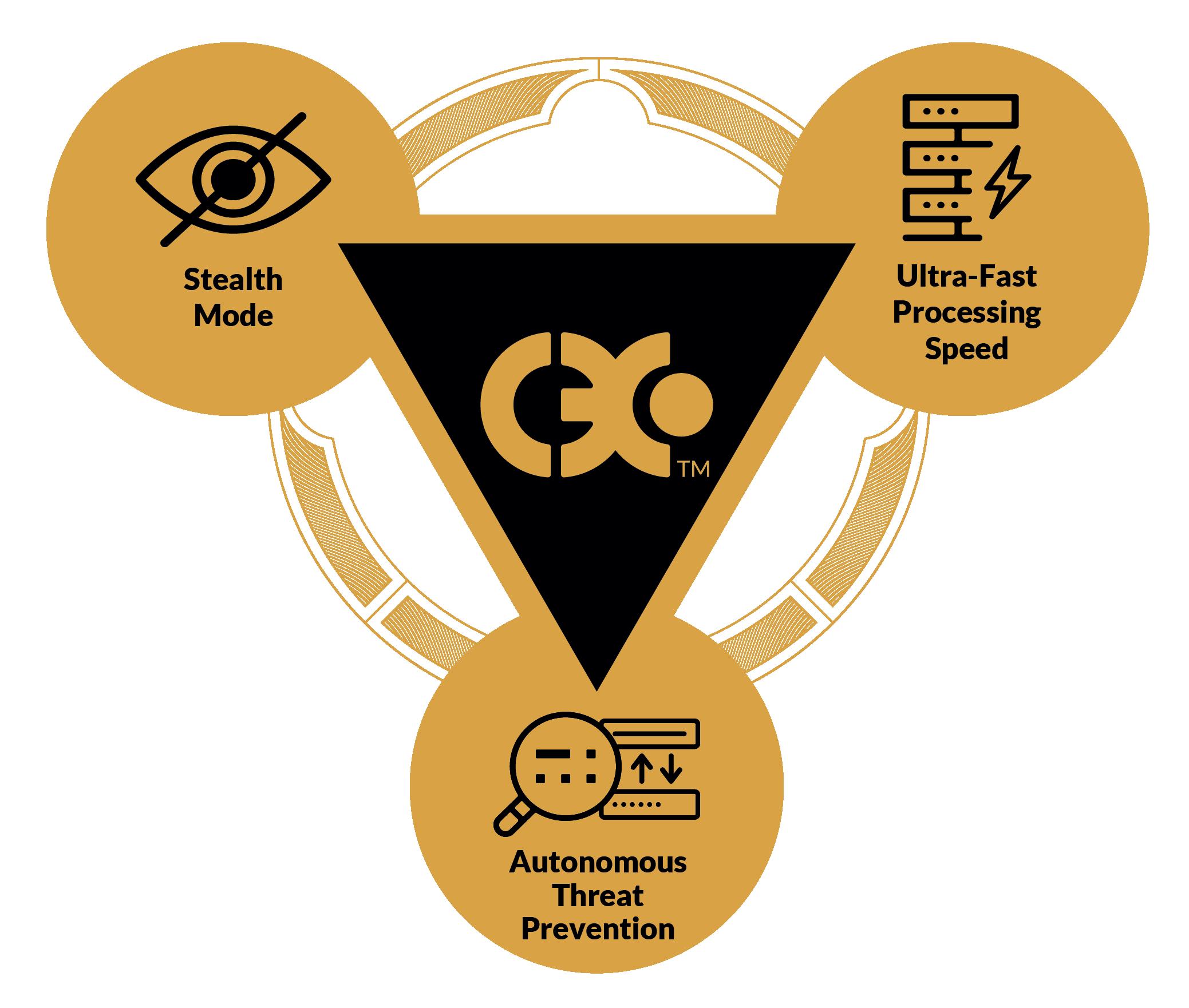 c3x-technology-main-graphic-2021